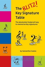 Blitz! Key Signature Table